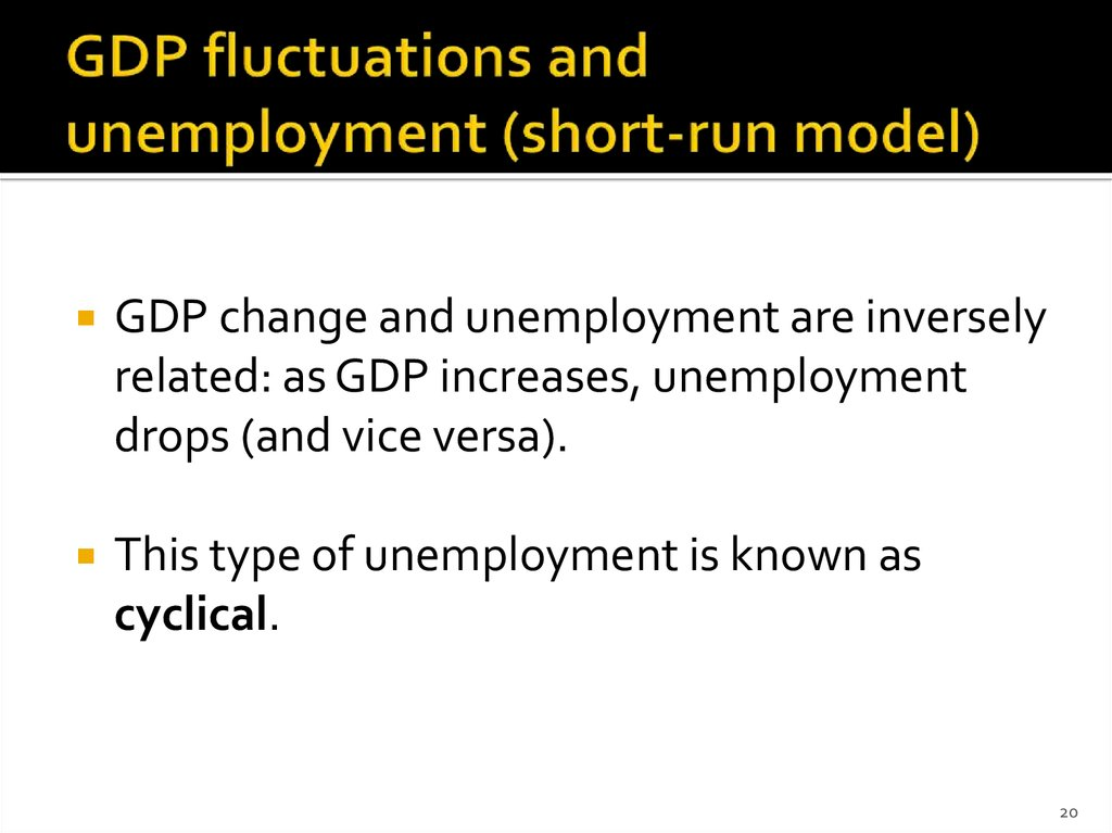 GDP fluctuations and unemployment (short-run model)