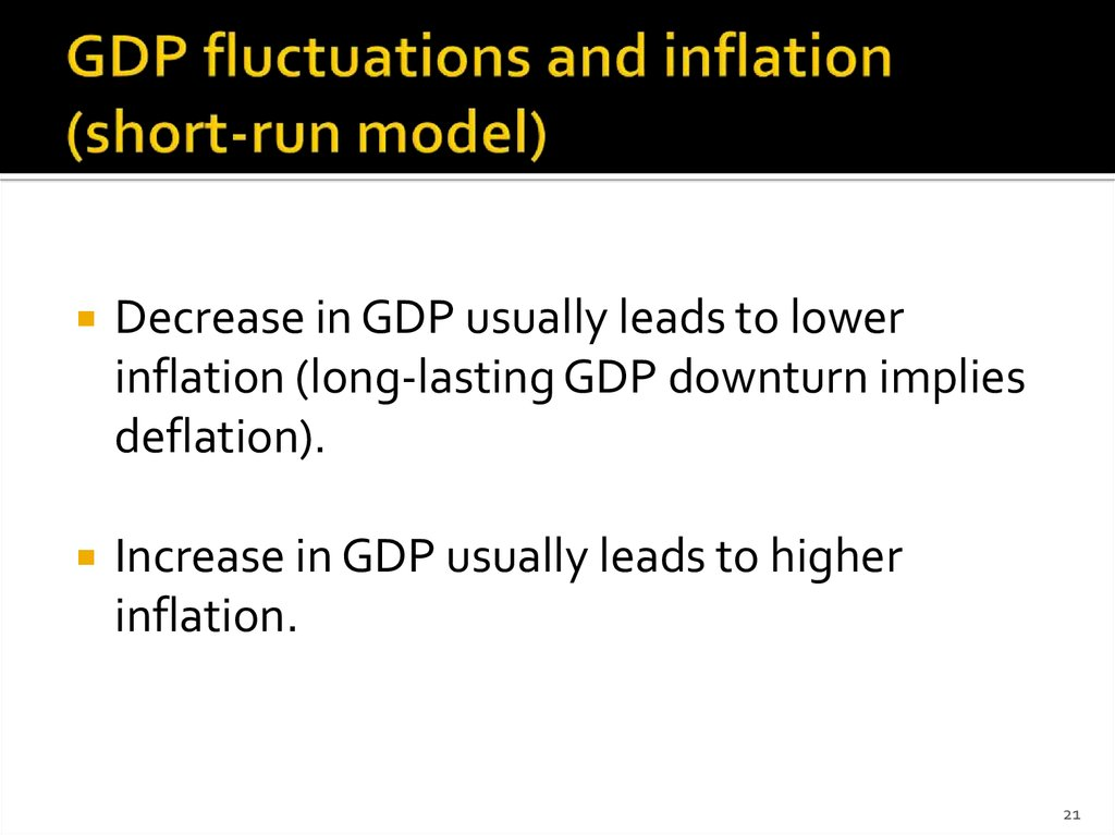 GDP fluctuations and inflation (short-run model)