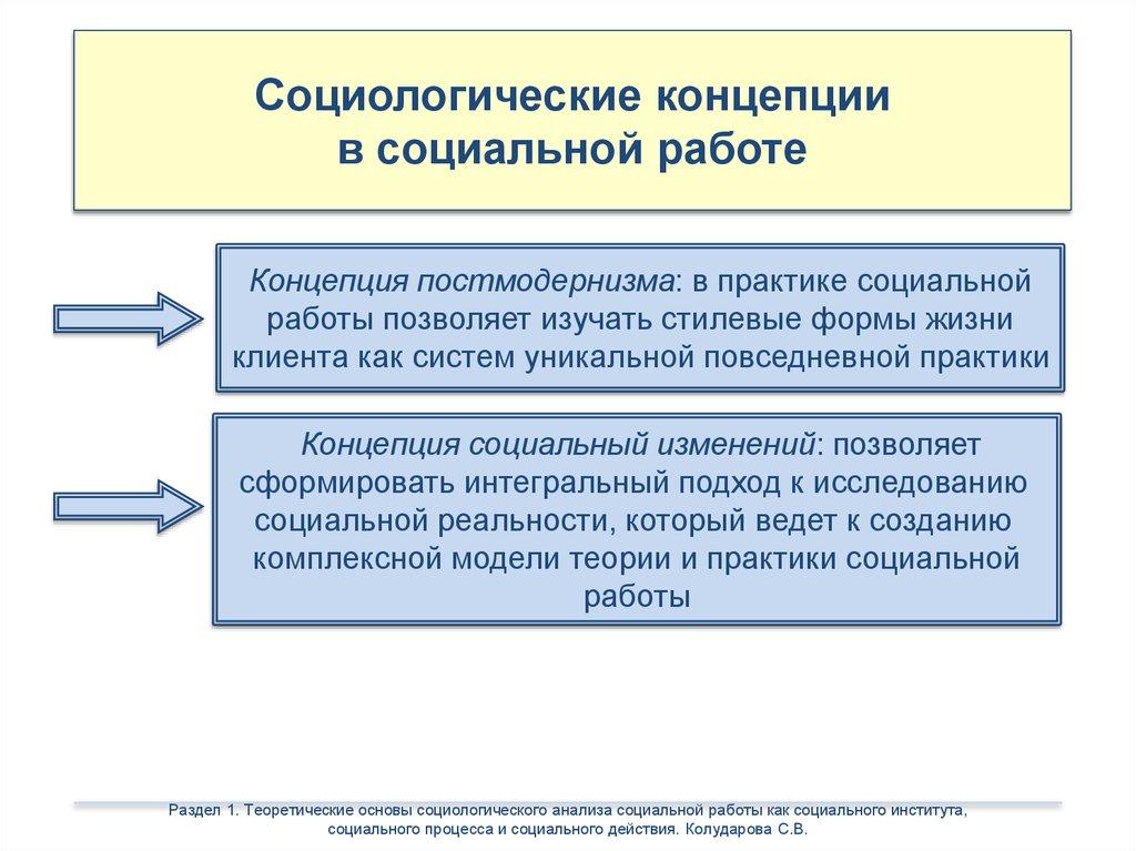 теория систем девушка модель социальной работы