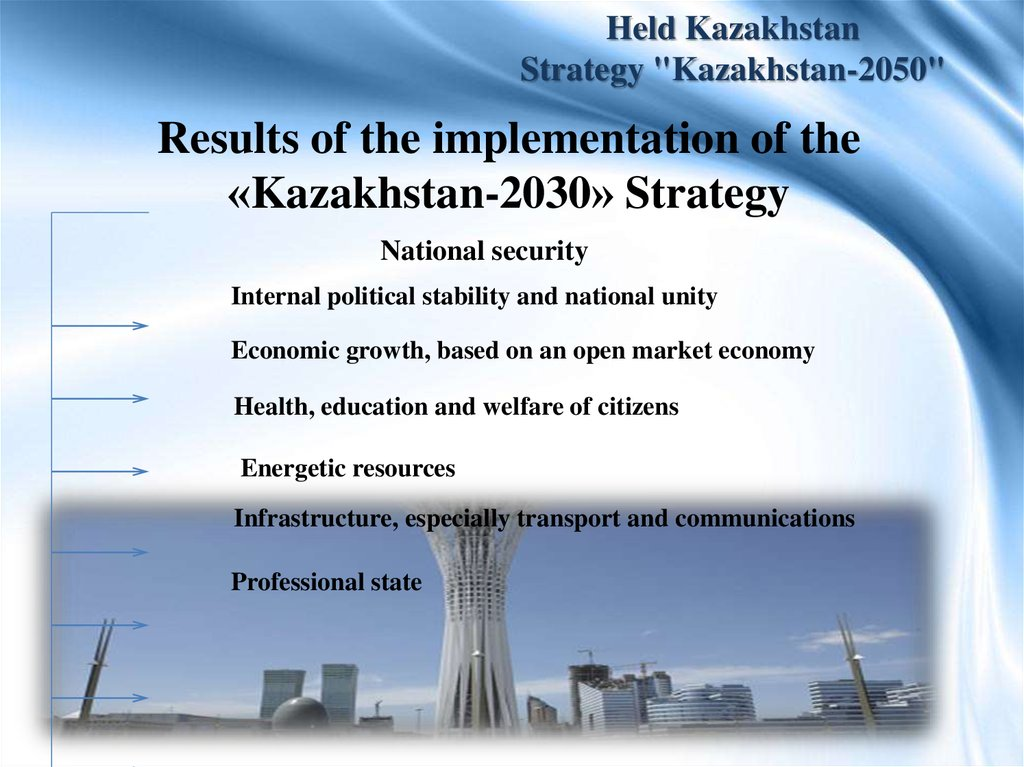 Results of the implementation of the «Kazakhstan-2030» Strategy