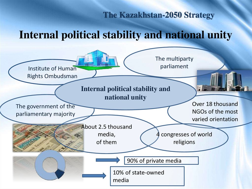 Internal political stability and national unity