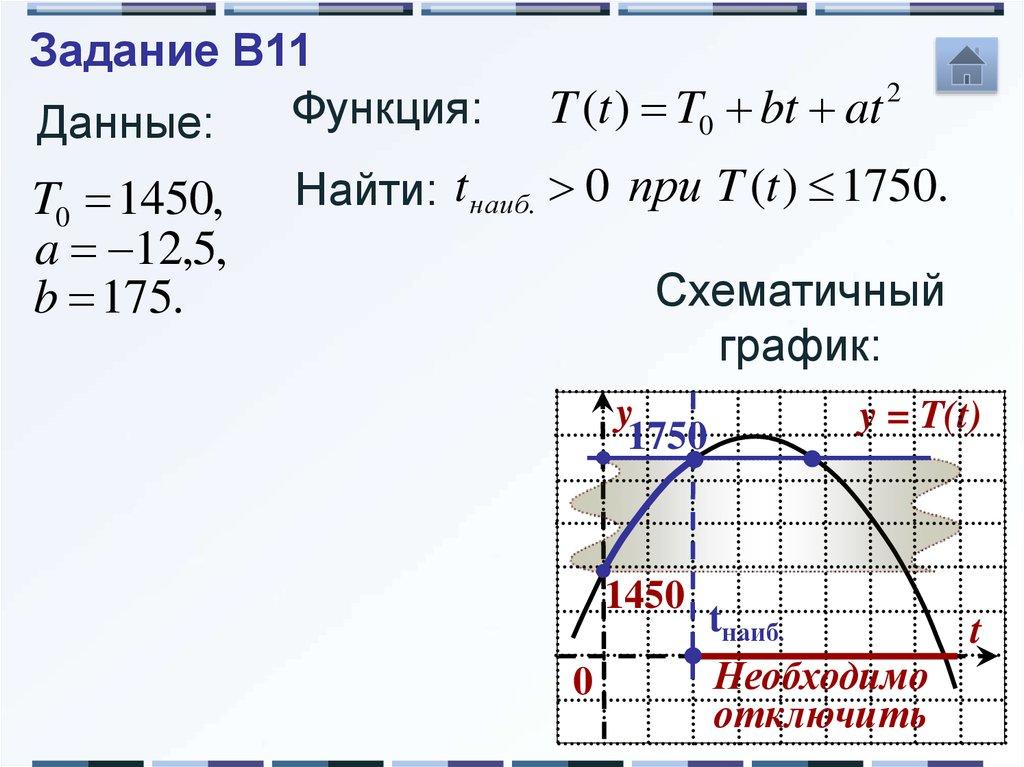 Решение задач с функциями на егэ задачи по геометрии с решением и ответами