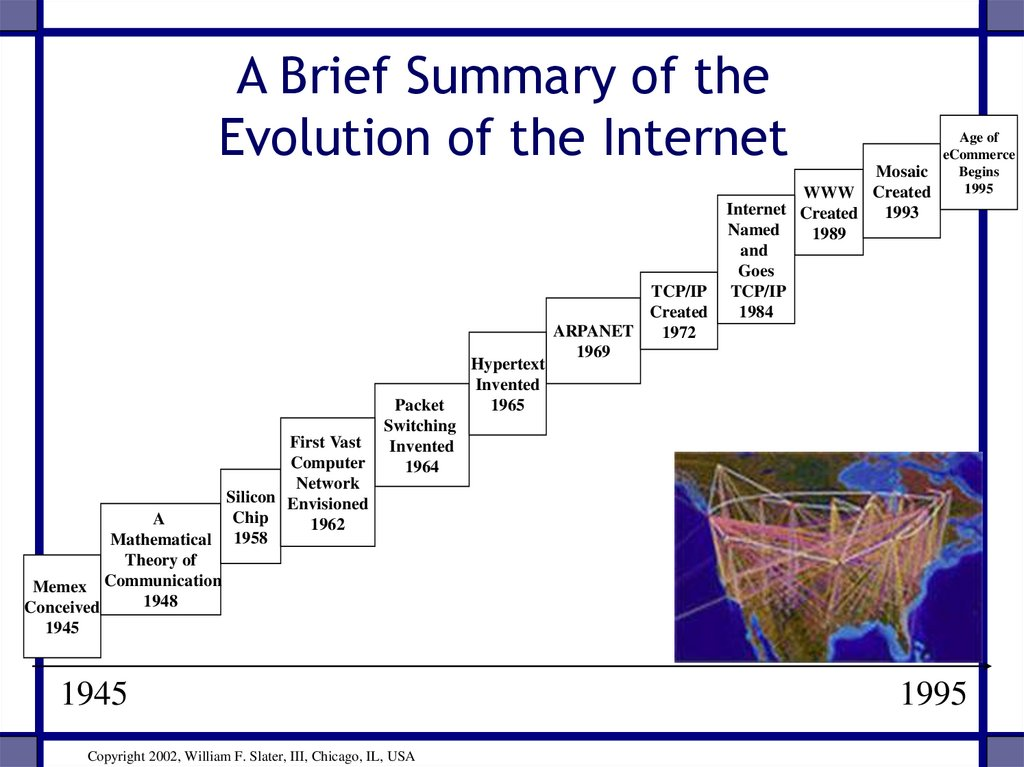 A Brief Summary of the Evolution of the Internet