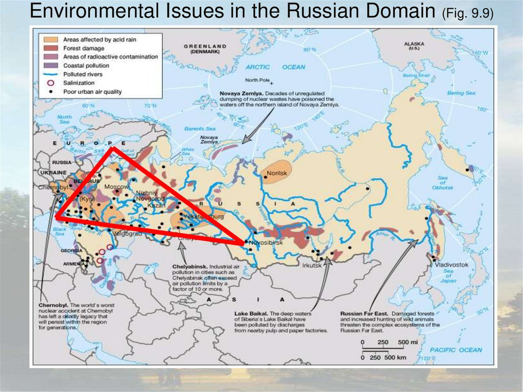 Russia Chapter 9 Online Presentation