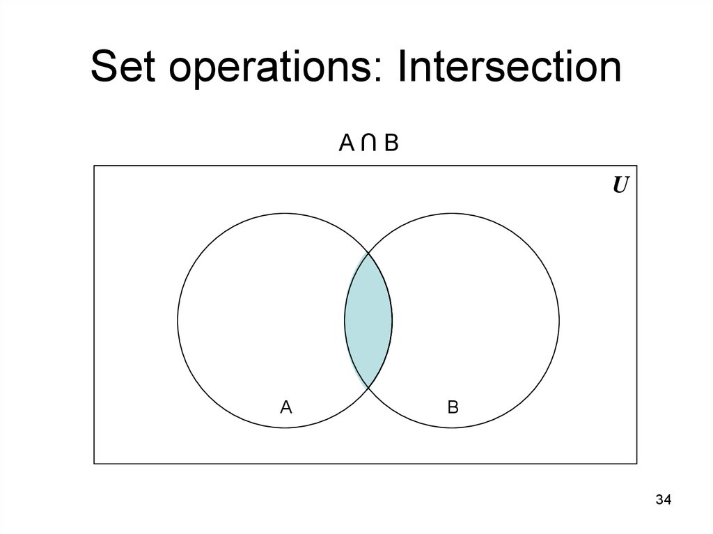 Set operations: Intersection