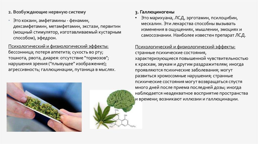Факторы риска наркомании из запоя на дому казань