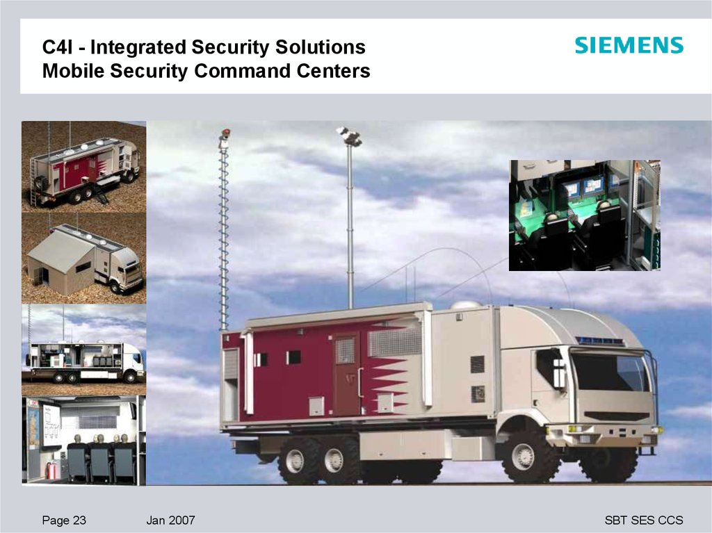 C4I - Integrated Security Solutions Concept Overview