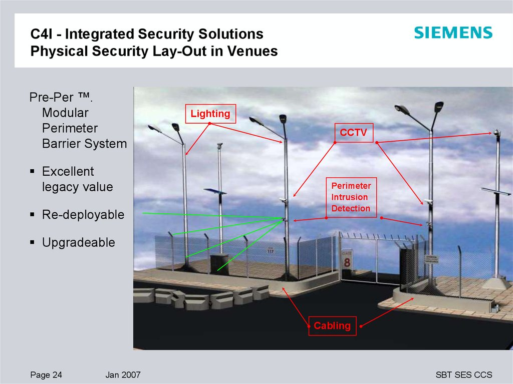 C4I - Integrated Security Solutions Technology Integration in Security Communication Systems