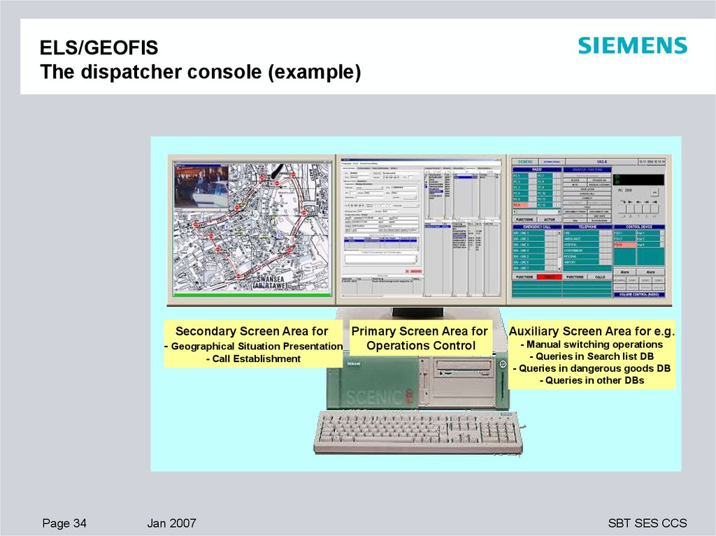 Siemens C4I Principle of Operation