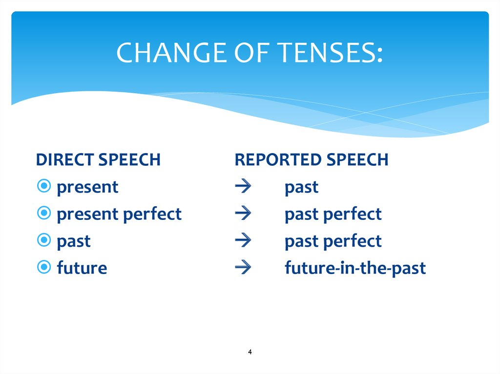 CHANGE OF TENSES: