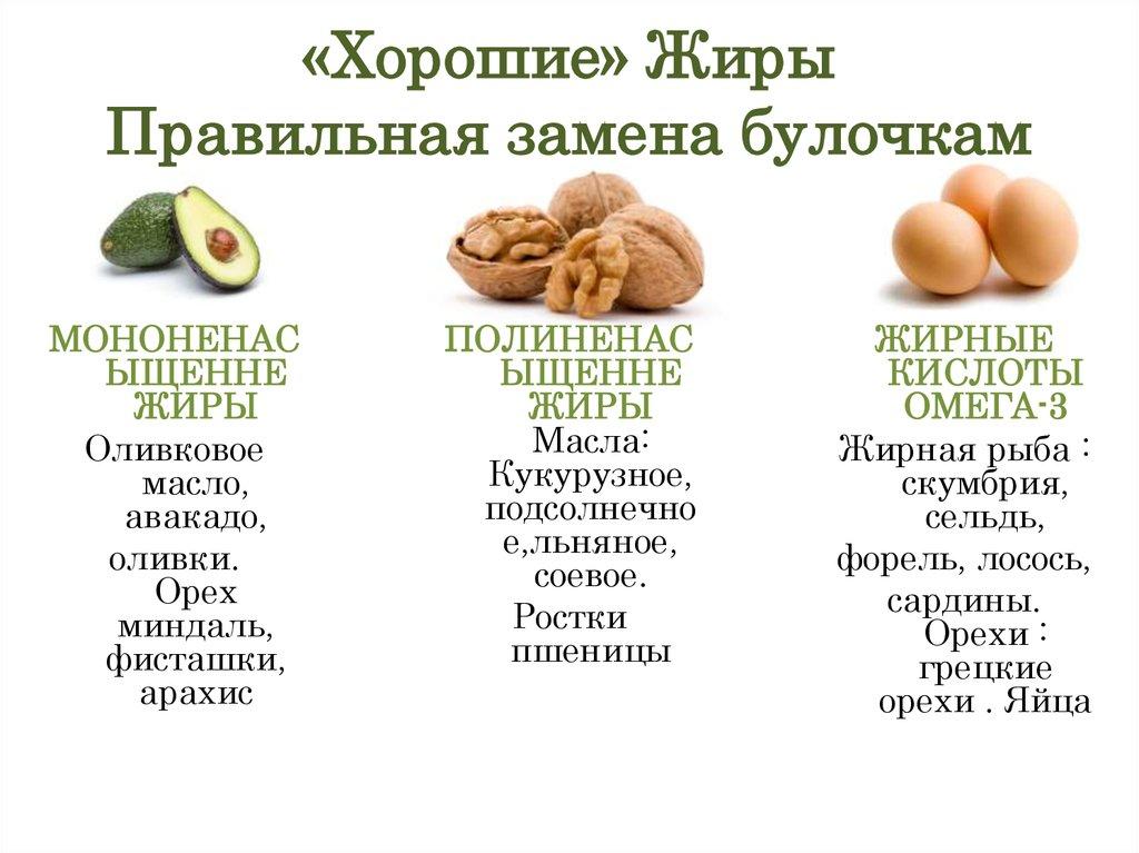 Какие жиры полезны на диете