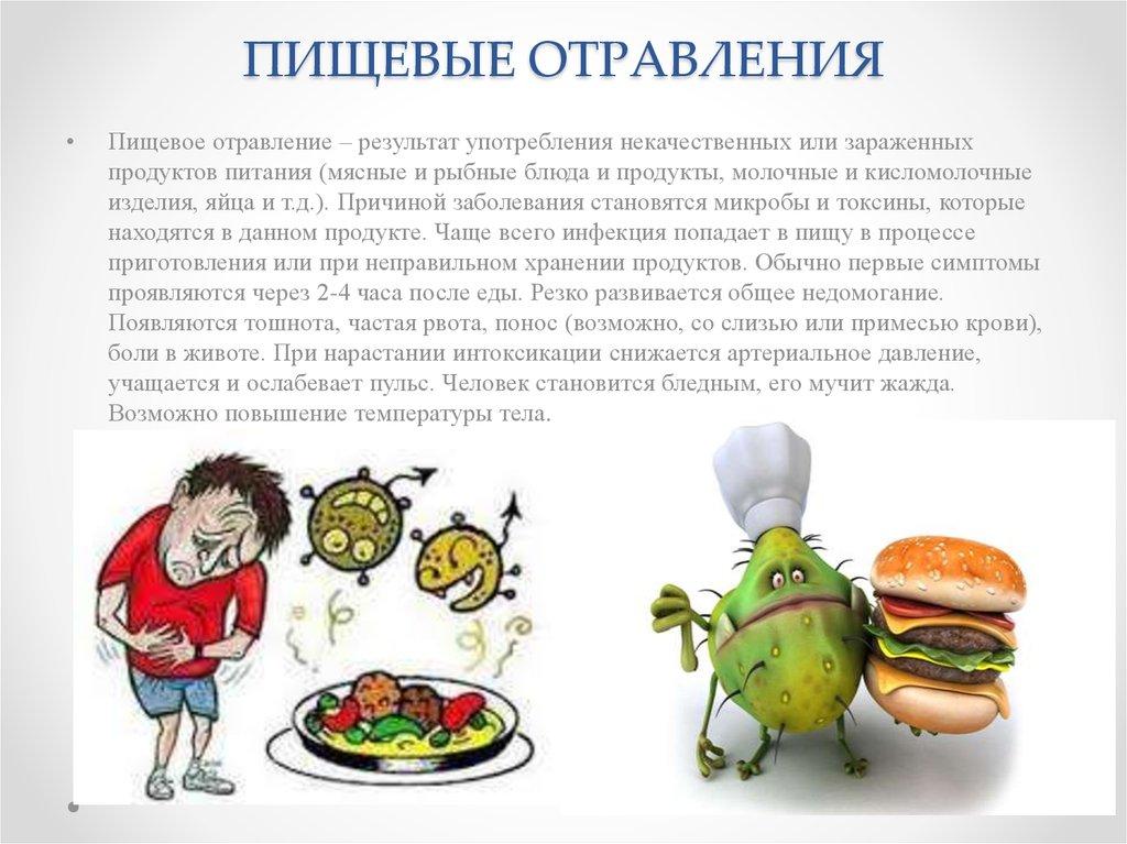 Отравления симптомы диета