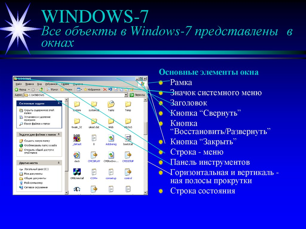 WINDOWS-7 Все объекты в Windows-7 представлены в окнах