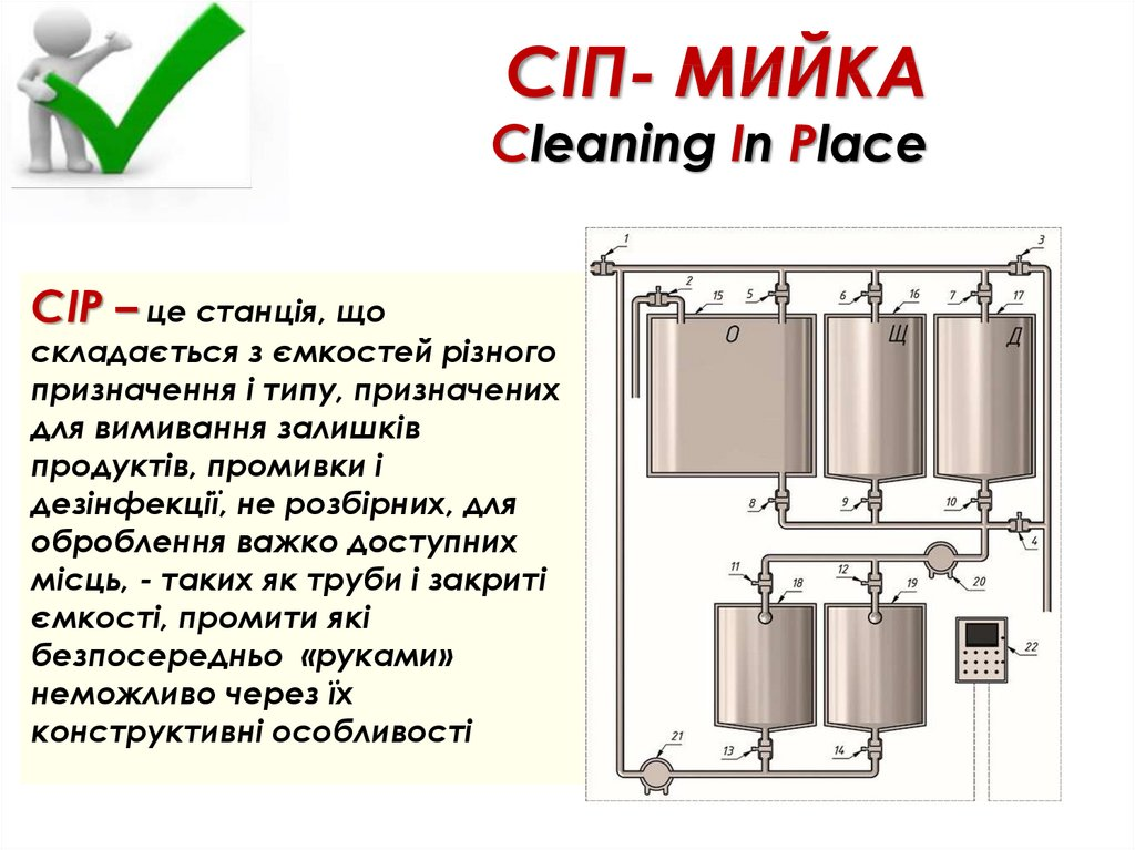 СІП- МИЙКА Cleaning In Place