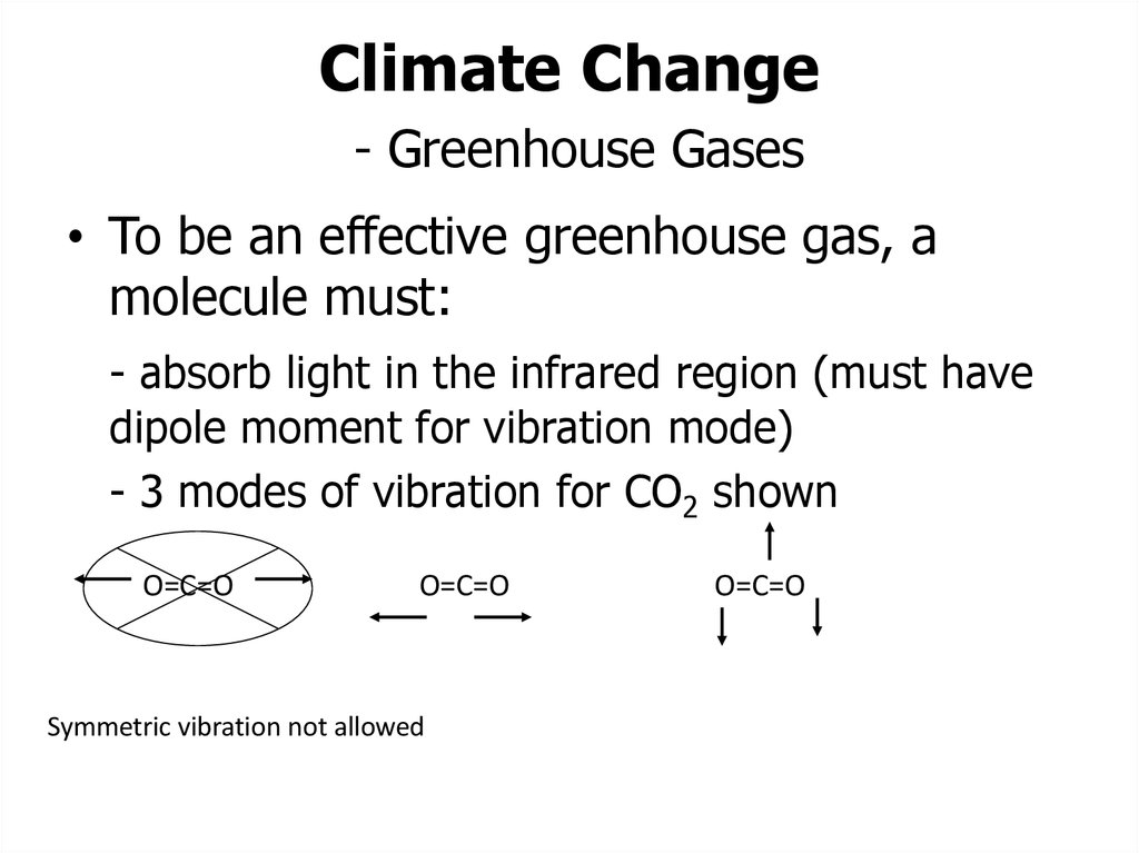 Climate Change - Greenhouse Gases