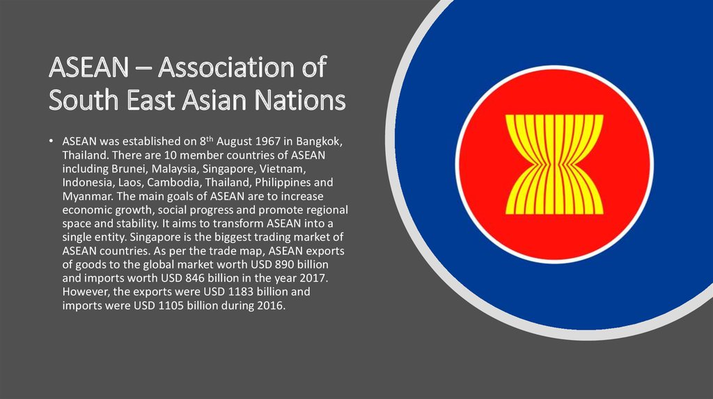 ASEAN – Association of South East Asian Nations