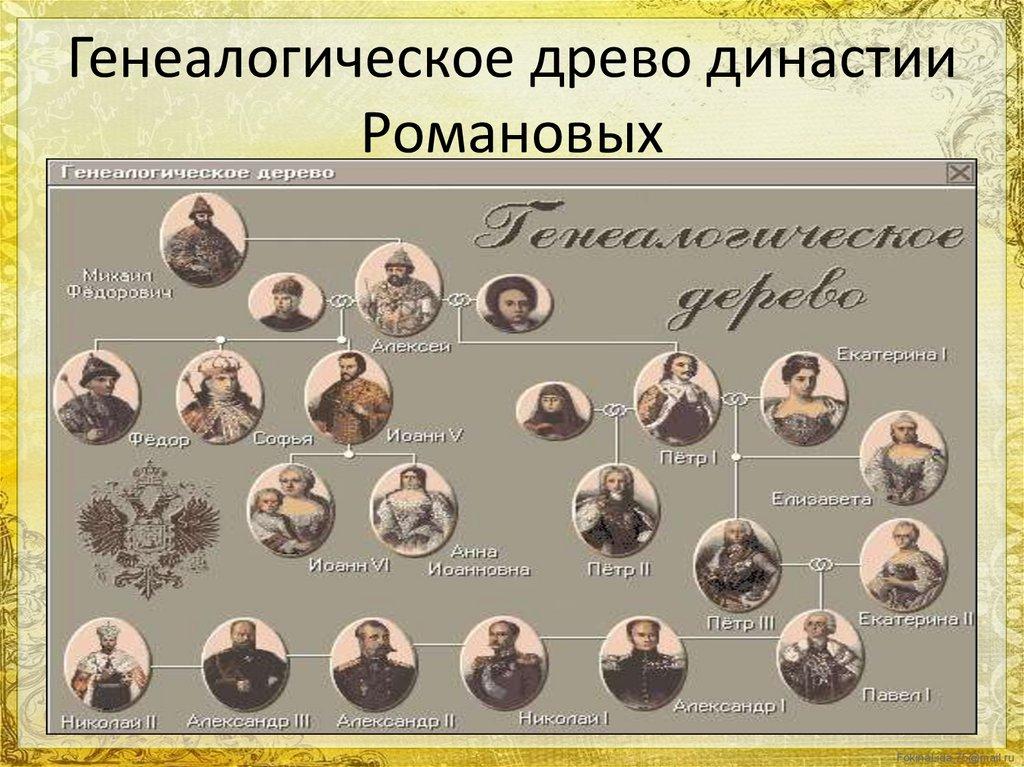 Династия романовых генеалогическое древо с фото