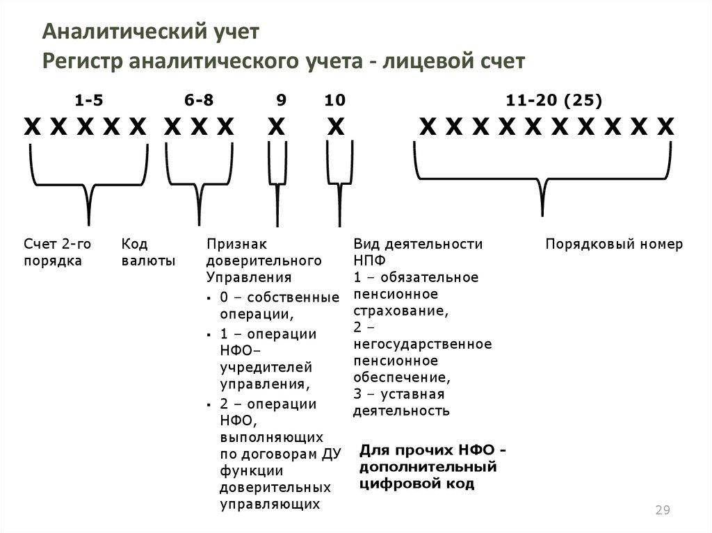 метрокредит займы отзывы