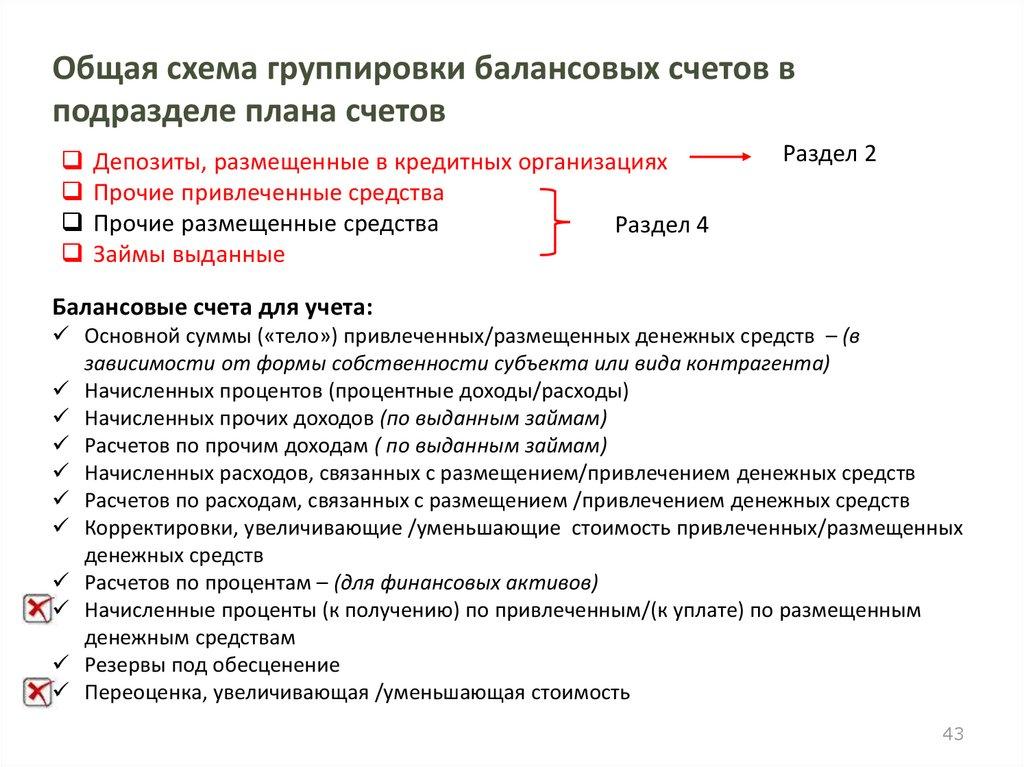 резерв по займам выданным проводки реструктуризация кредита в восточном