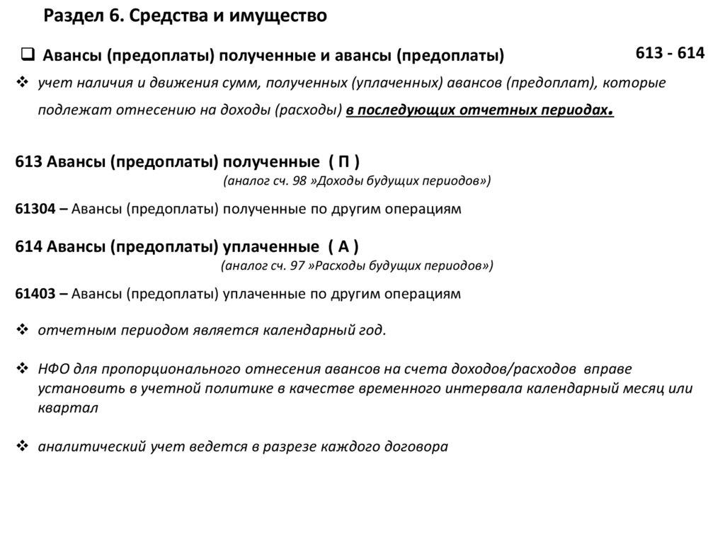 при погашения кредита выдает ли беларусбанк справку