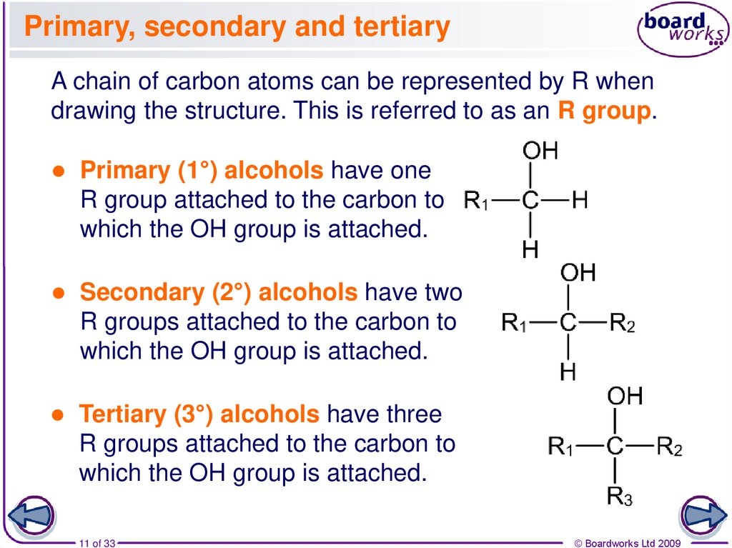 Primary, secondary and tertiary
