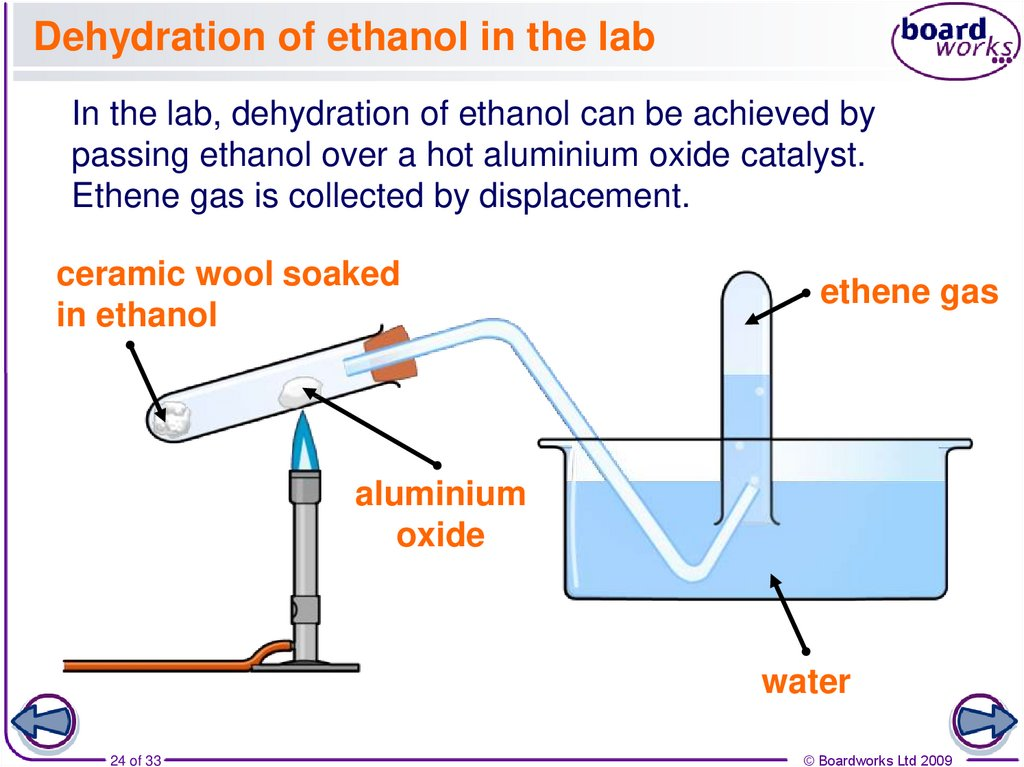 Dehydration of ethanol in the lab