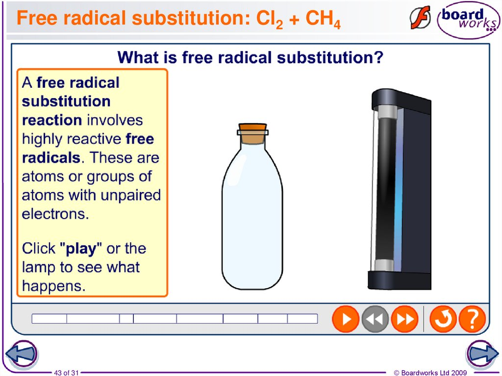 Free radical substitution: Cl2 + CH4