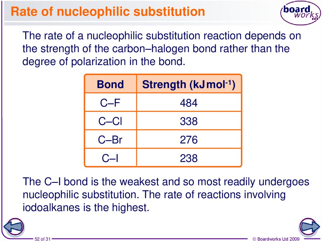 Rate of nucleophilic substitution