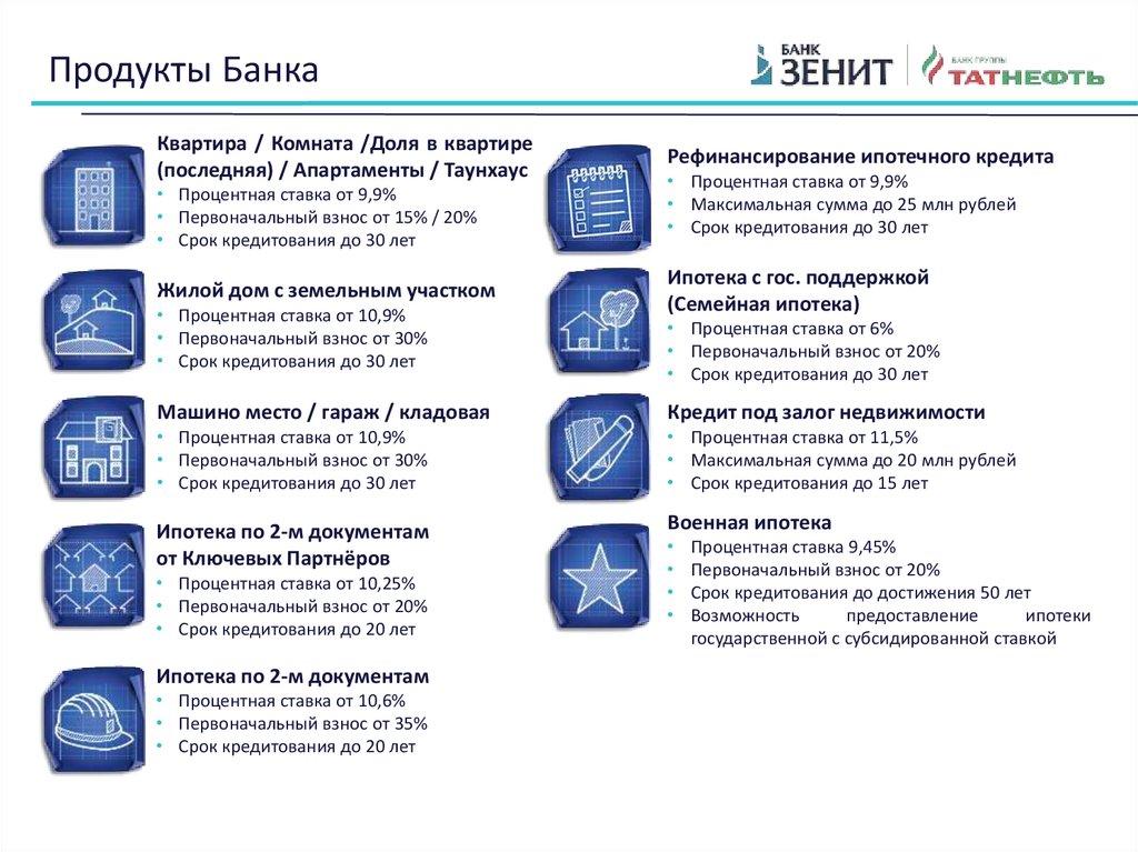 купить автодом в кредит в москве