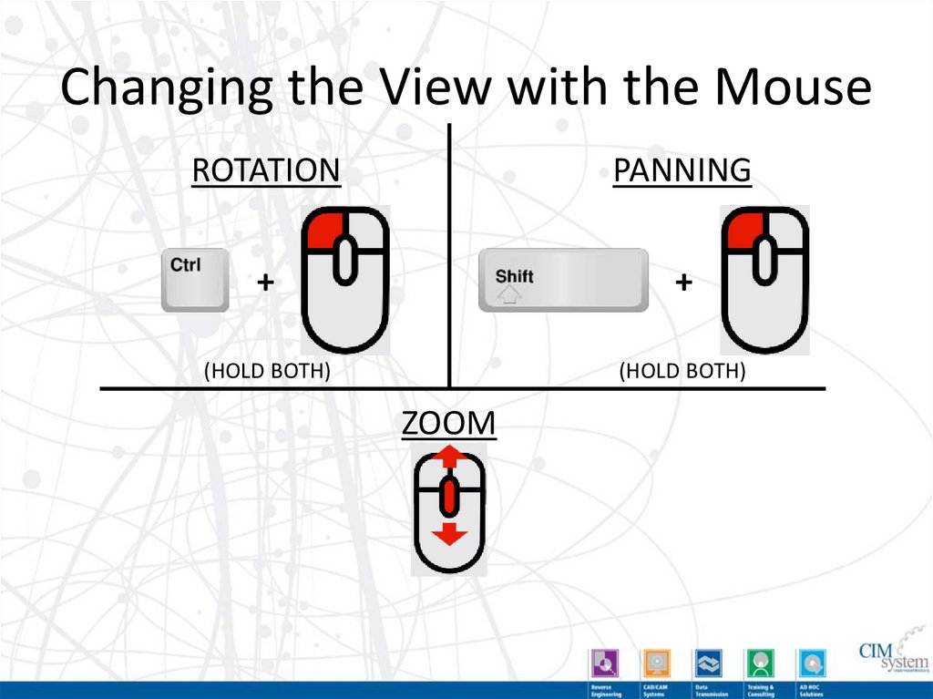 Changing the View with the Mouse