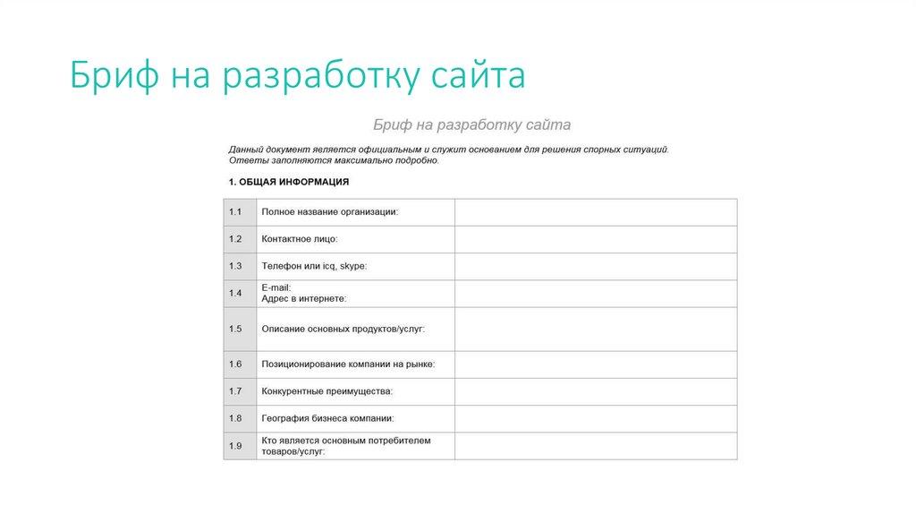 Бриф тз для создания сайта сайт нагорная управляющая компания