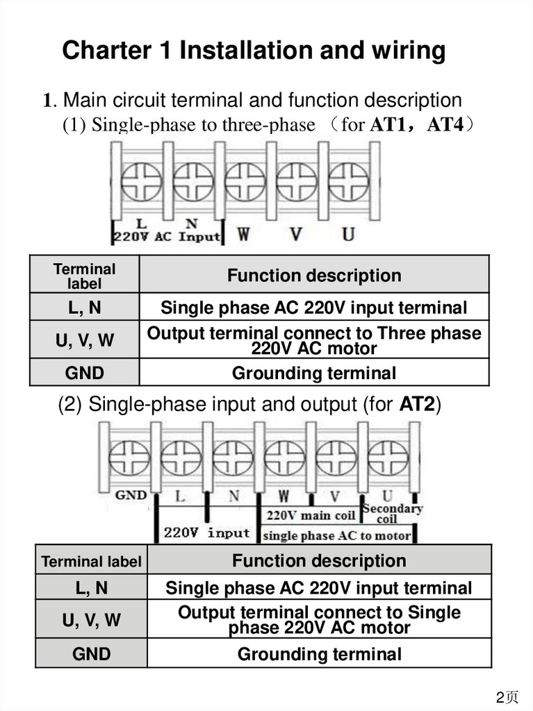 3 phase ac motor wiring inverter online presentation  inverter online presentation