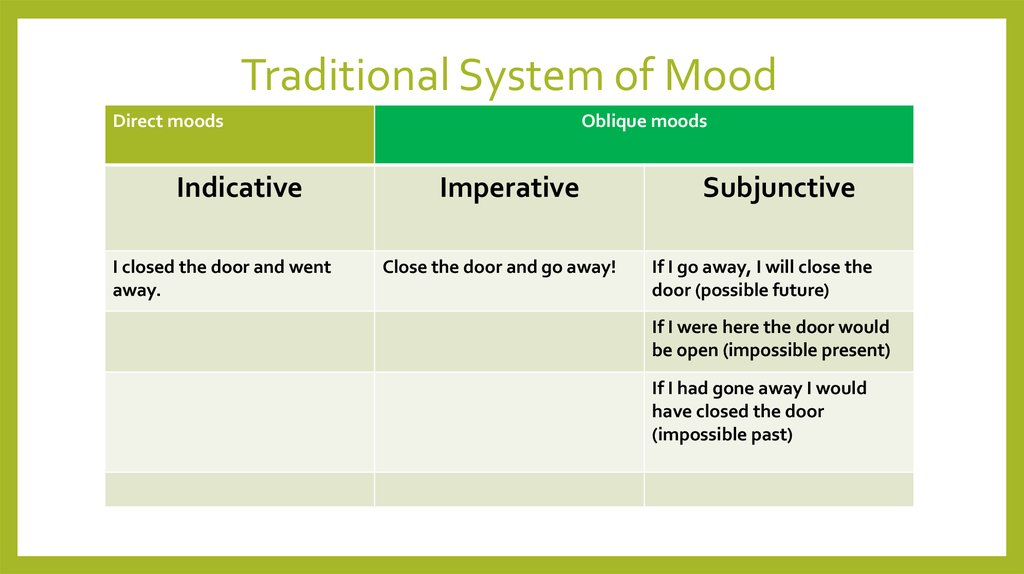 Traditional System of Mood