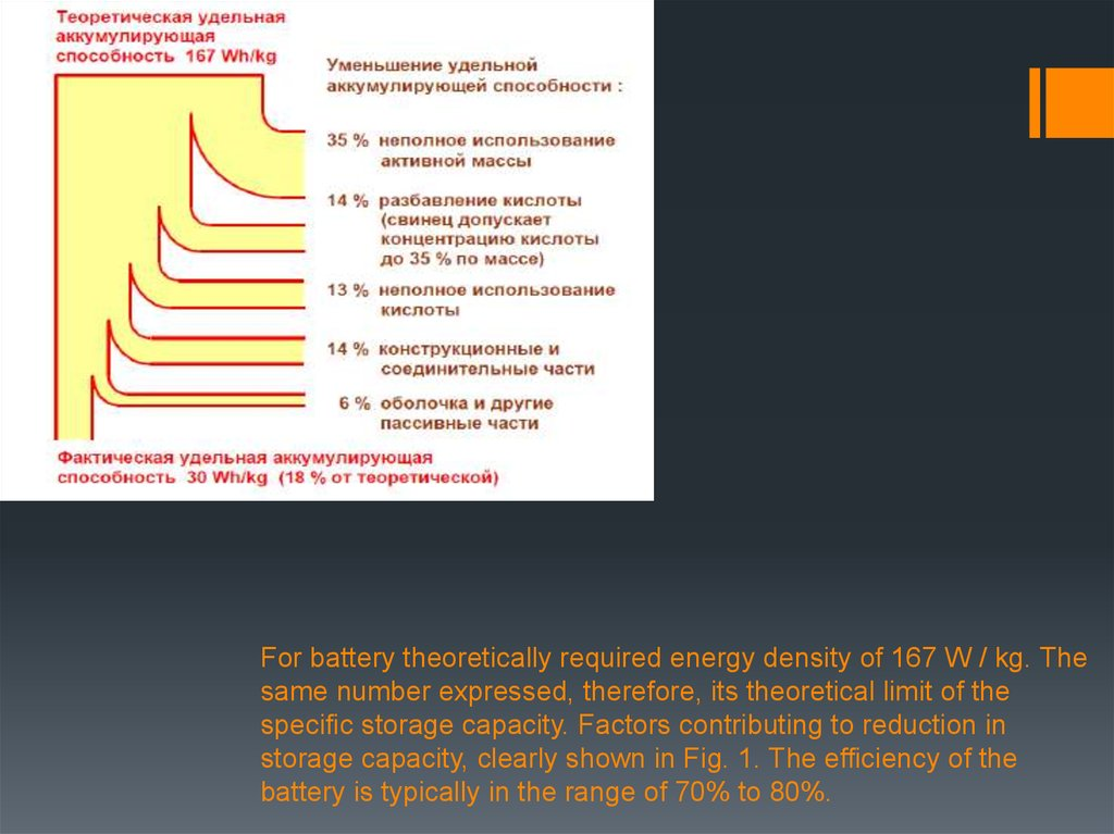 For battery theoretically required energy density of 167 W / kg. The same number expressed, therefore, its theoretical limit of