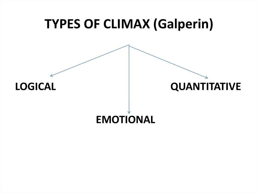 TYPES OF CLIMAX (Galperin)
