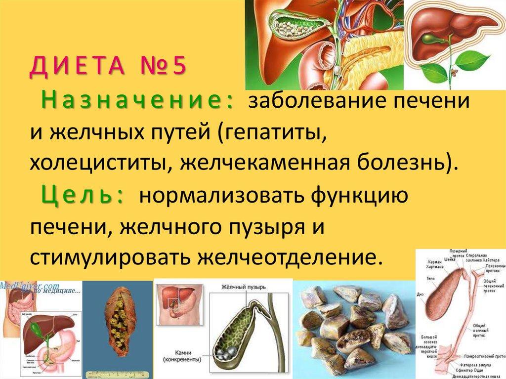 Удаленный холецистит диета