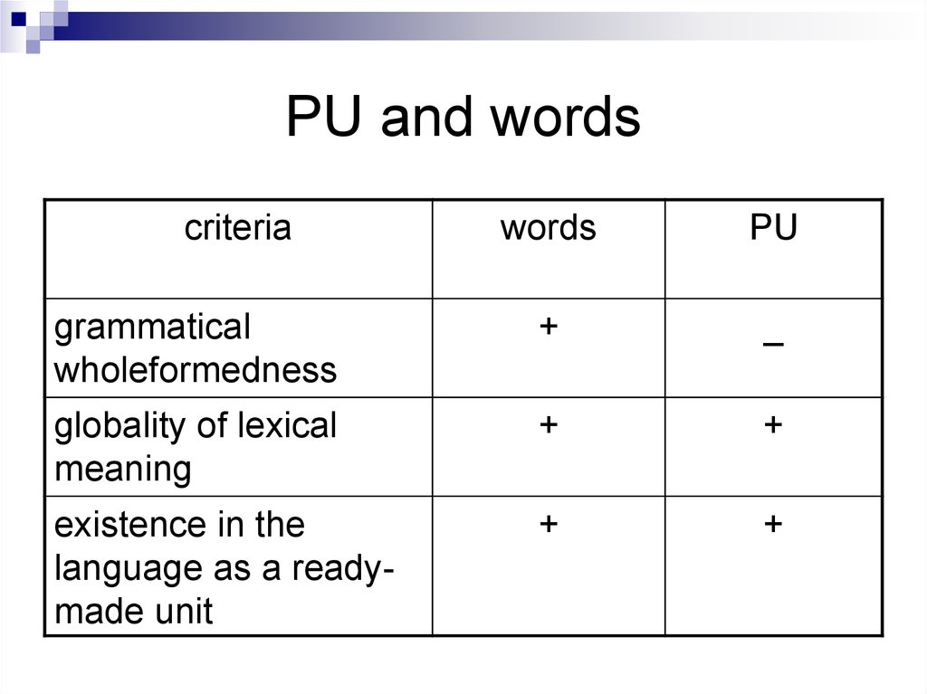 PU and words