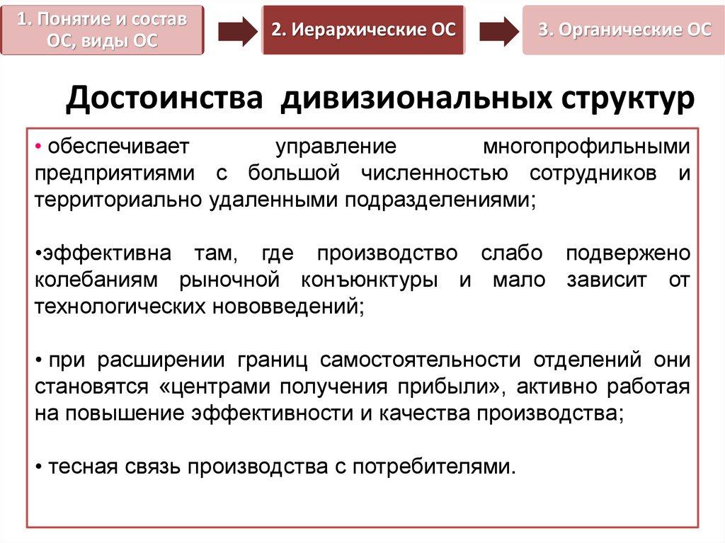 Практическая работа иерархическая модель нина литвиненко