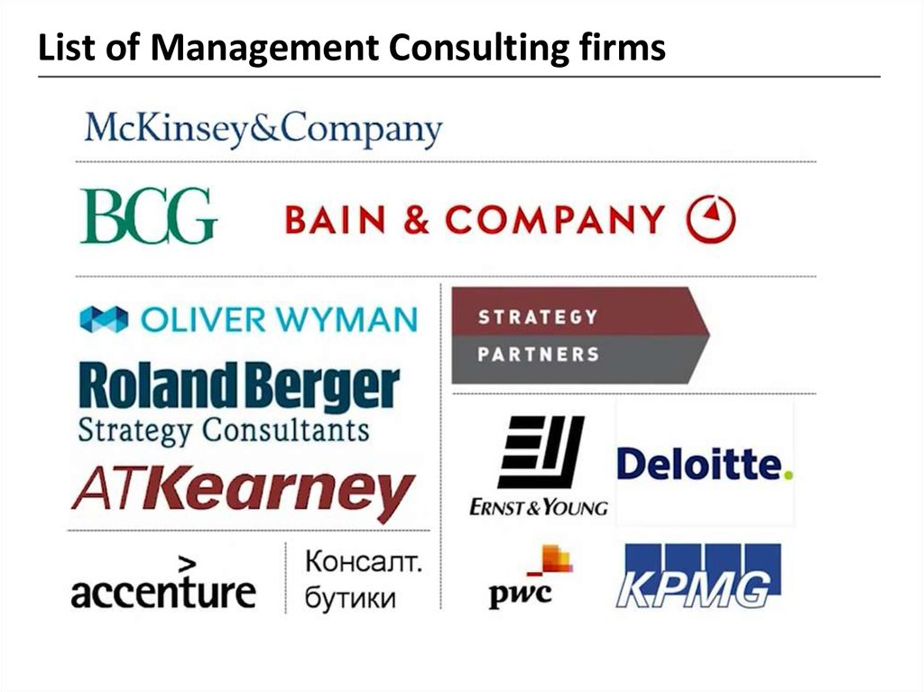 List of Management Consulting firms