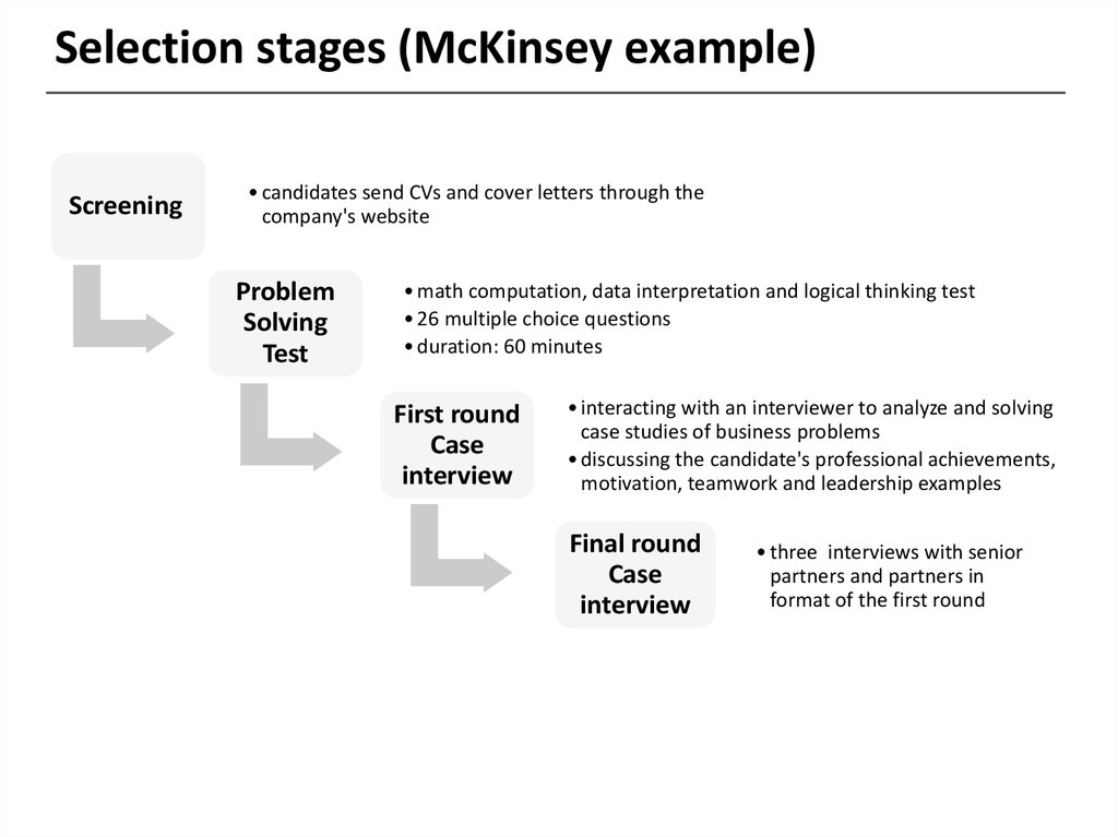 Selection stages (McKinsey example)