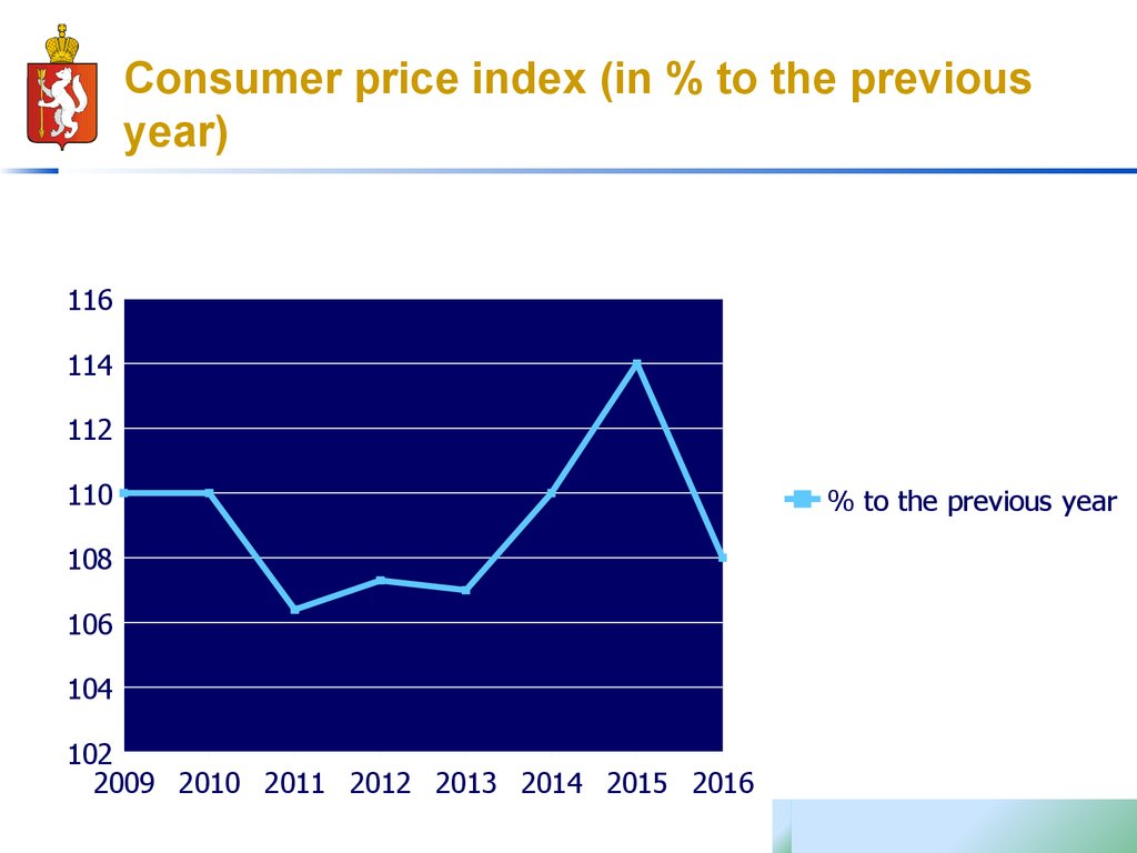 Consumer price index (in % to the previous year)