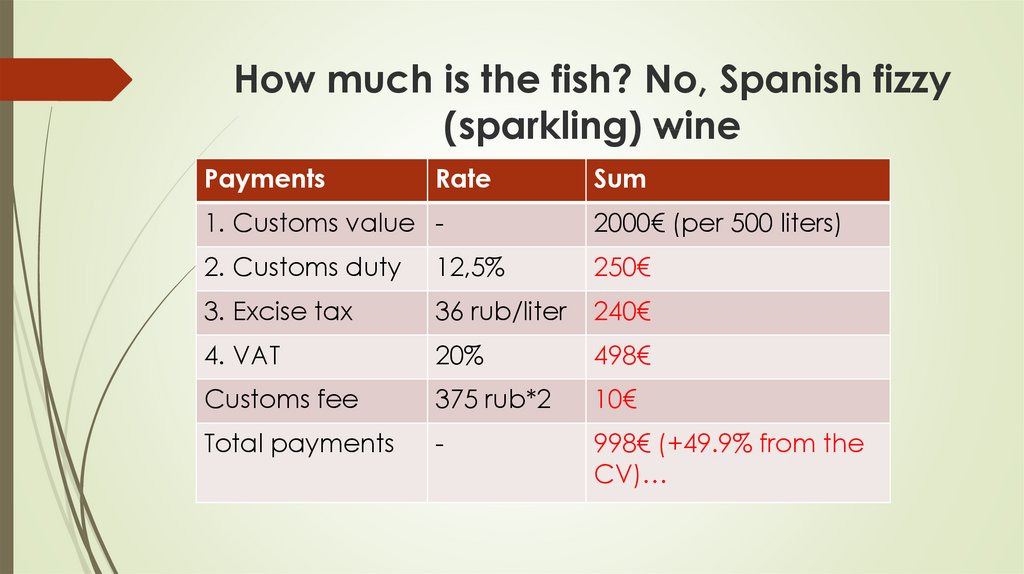 How much is the fish? No, Spanish fizzy (sparkling) wine