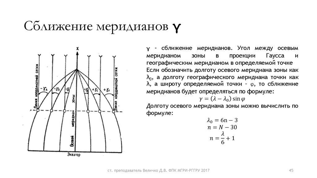 роскошные фото геометрического значения параллель нем