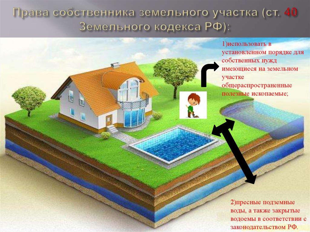 земельный кодекс собственность на землю
