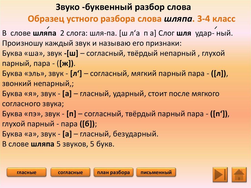 Несчастный фонетический (звуко-буквенный) разбор слова