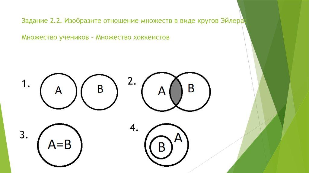 Реши задачу используя круги эйлера в летнем лагере задачи с решением по бухучету и аудиту
