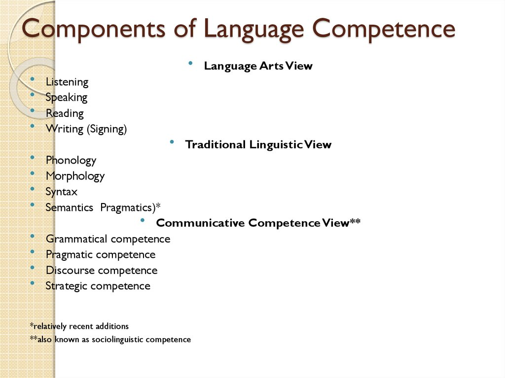 Components of Language Competence