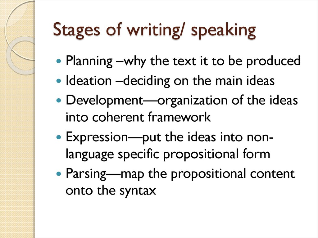Stages of writing/ speaking