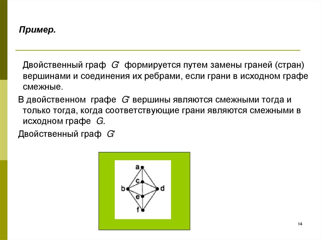 Планарные графы - презентация онлайн