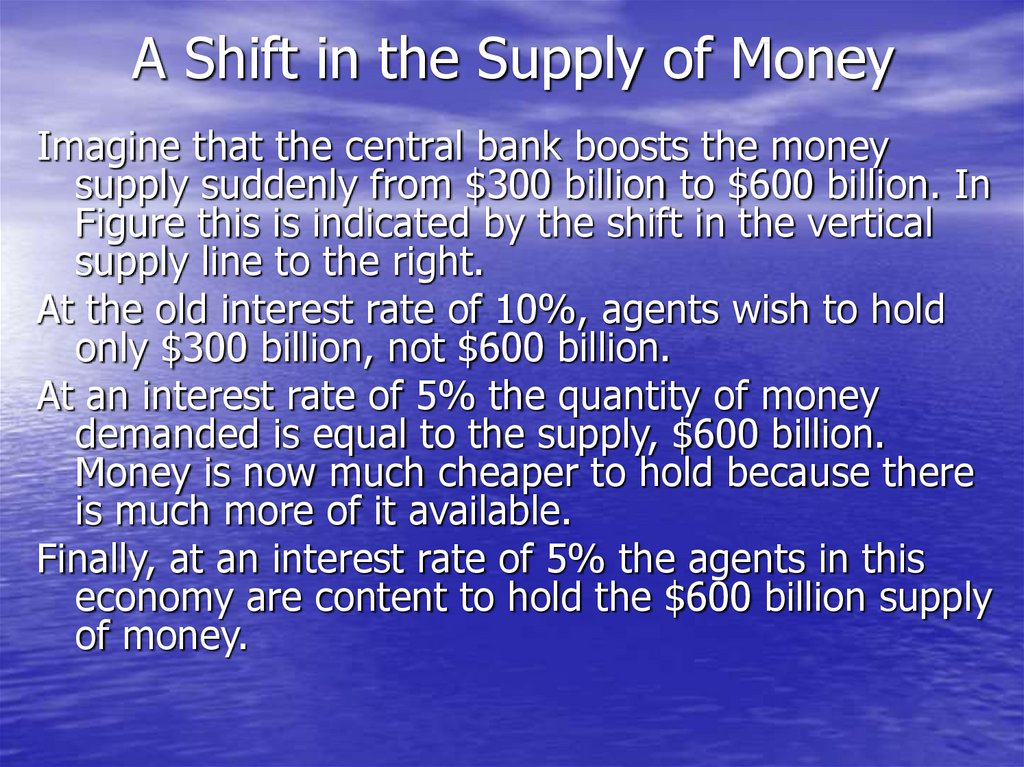 A Shift in the Supply of Money